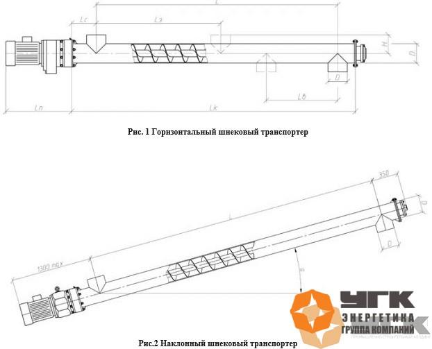 Транспортер состоит для станков стружкоуборочные конвейера
